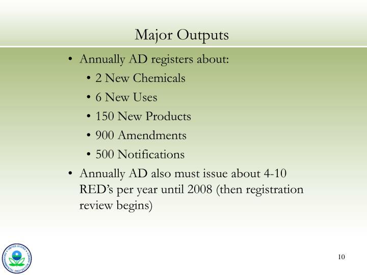 Major Outputs