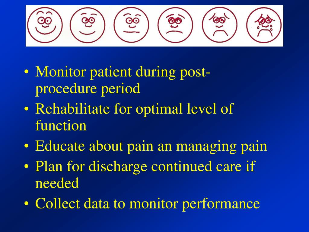 Monitor patient during post-procedure period