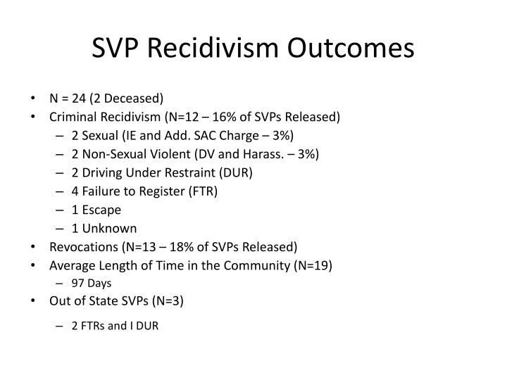 SVP Recidivism Outcomes
