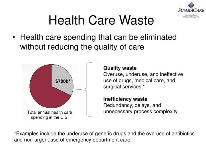 Health Care Waste