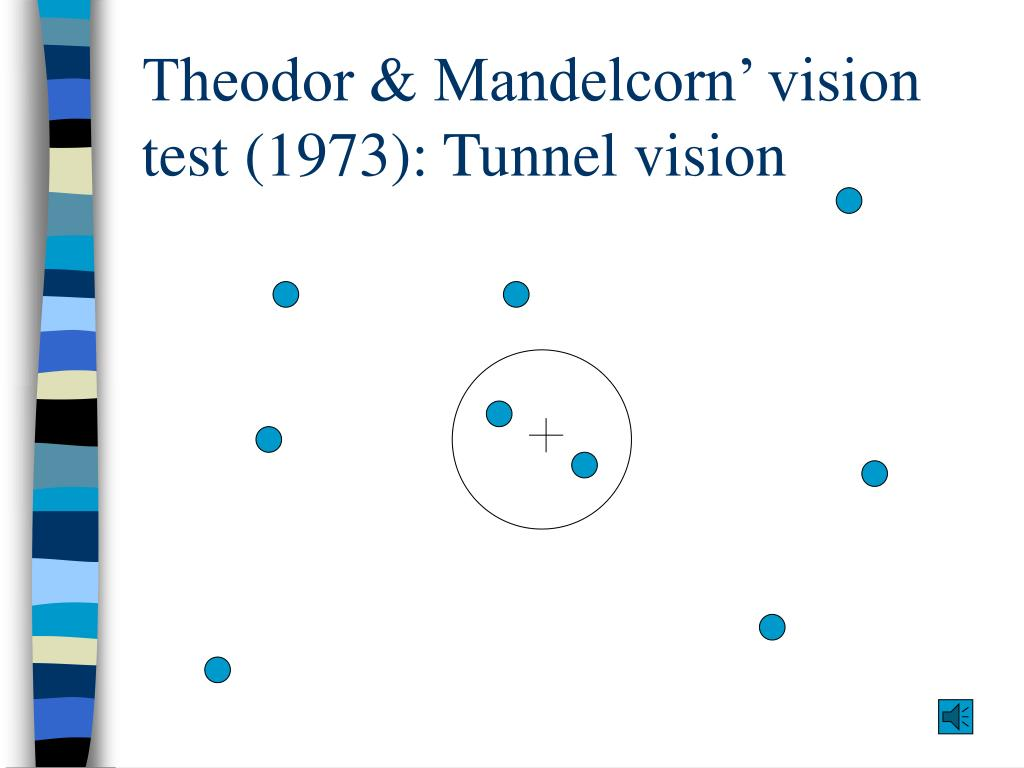 Theodor & Mandelcorn' vision test (1973): Tunnel vision