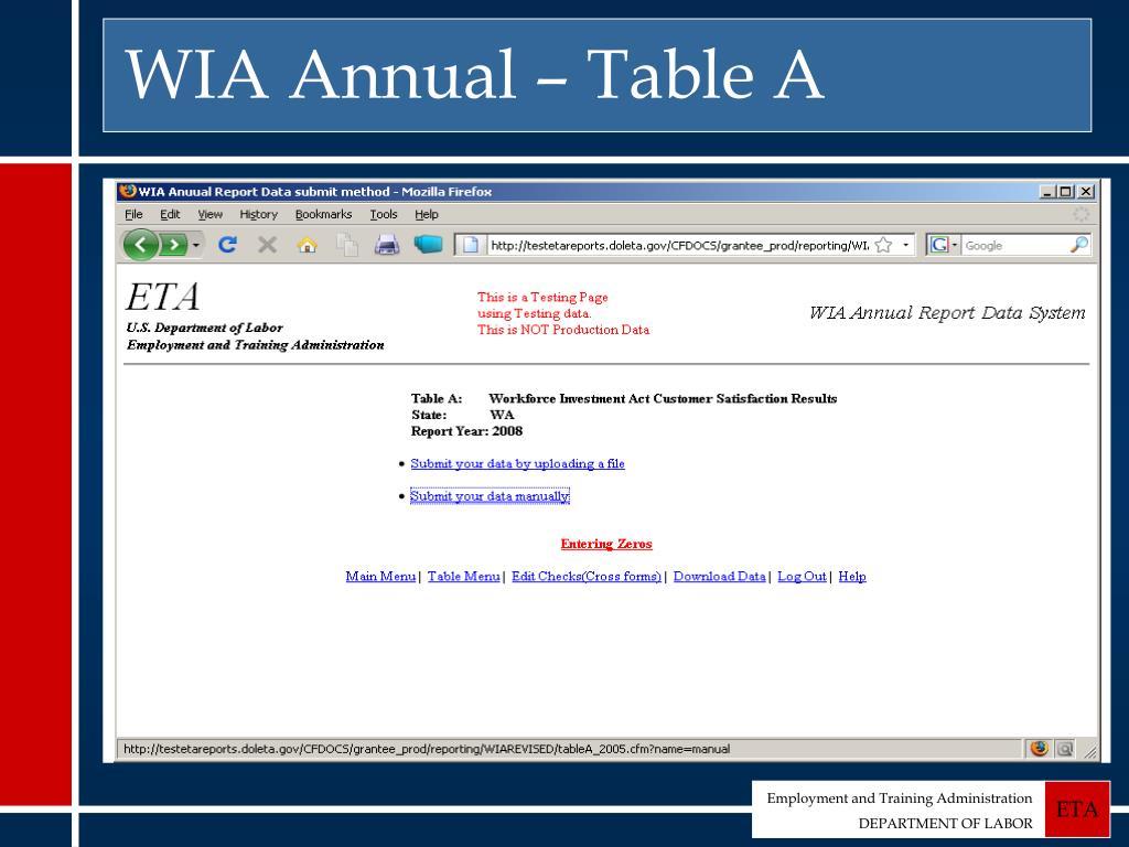 WIA Annual – Table A