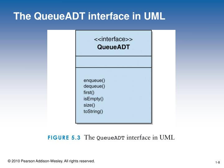 The QueueADT interface in UML
