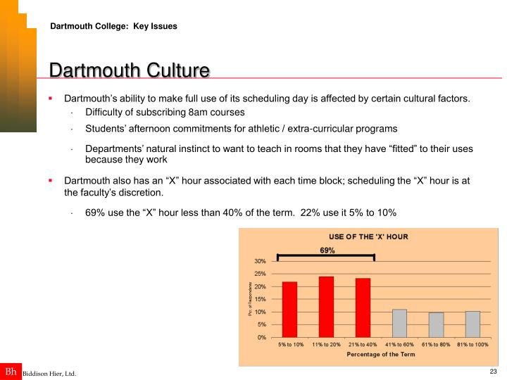 Dartmouth College:  Key Issues
