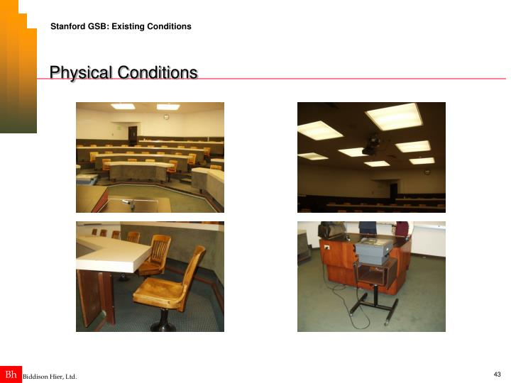 Stanford GSB: Existing Conditions