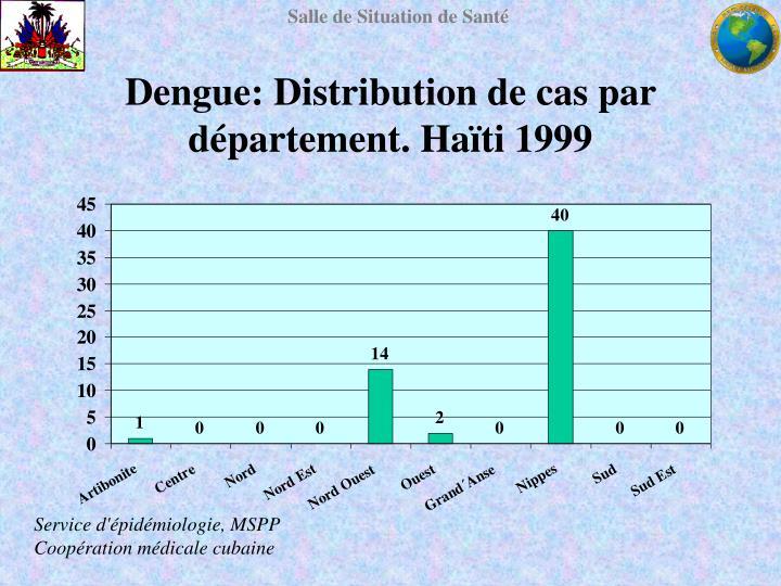 Dengue: