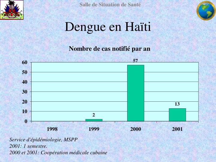 Dengue en Haïti