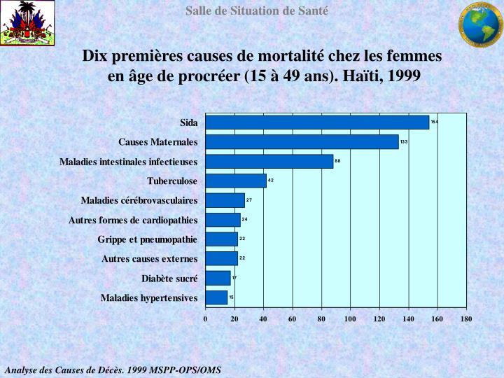 Dix premières causes de mortalité chez les femmes