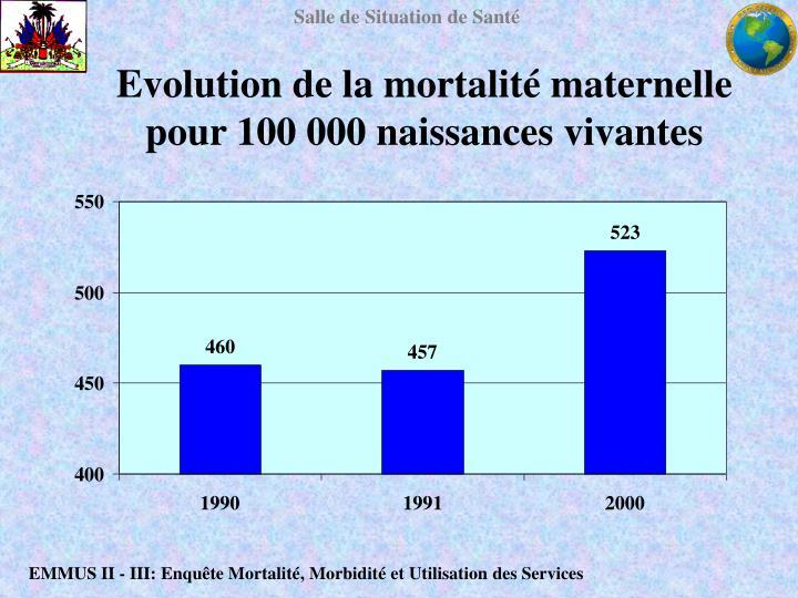 Evolution de la mortalité maternelle
