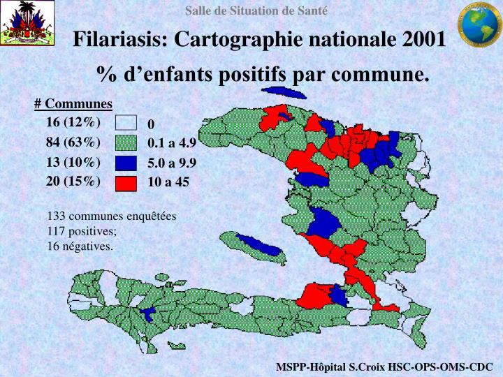 Filariasis: Cartographie nationale 2001