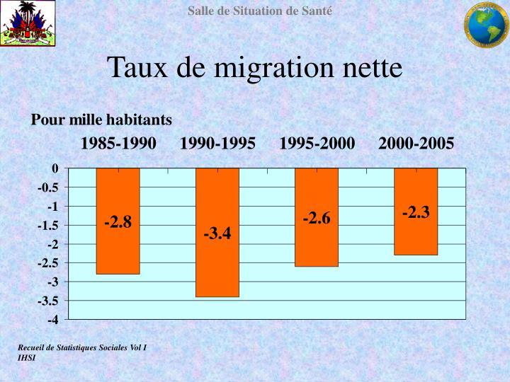 Taux de migration nette