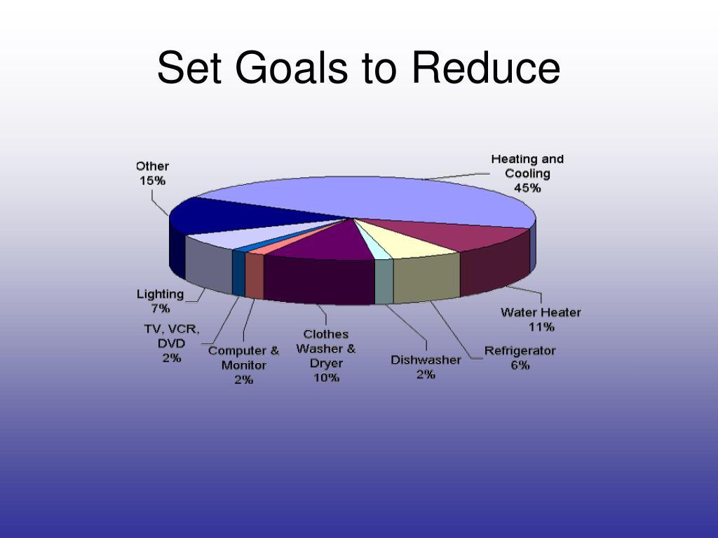 Set Goals to Reduce