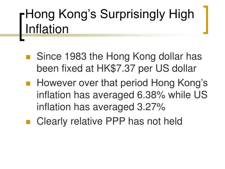 Hong Kong's Surprisingly High Inflation