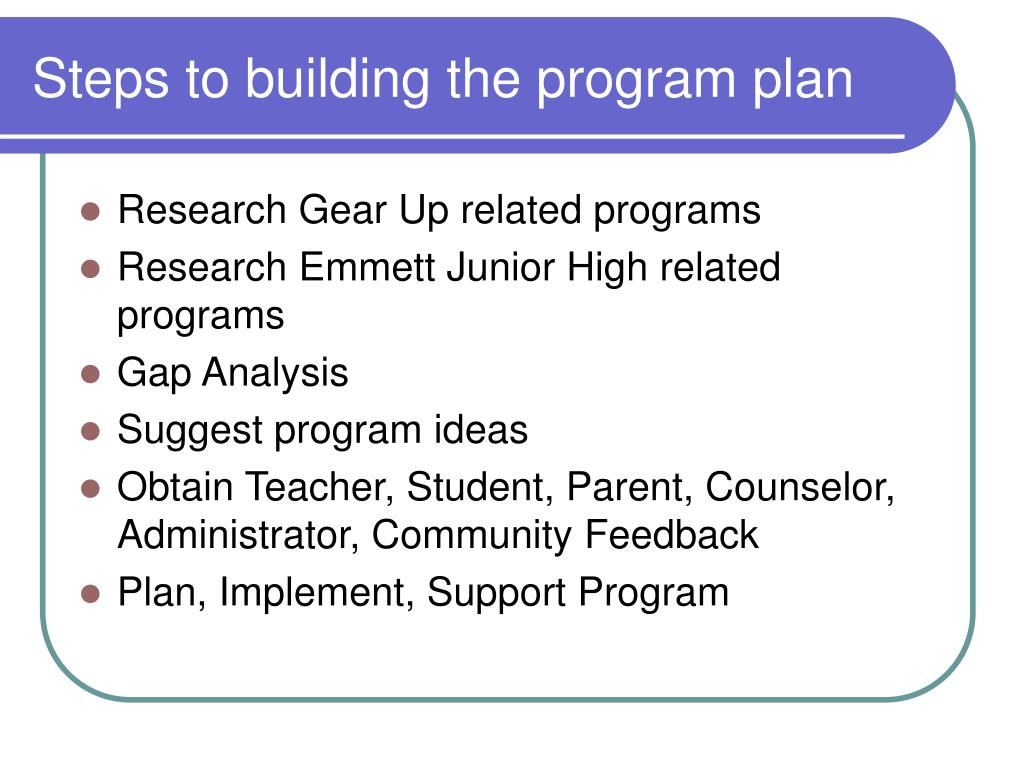 Steps to building the program plan