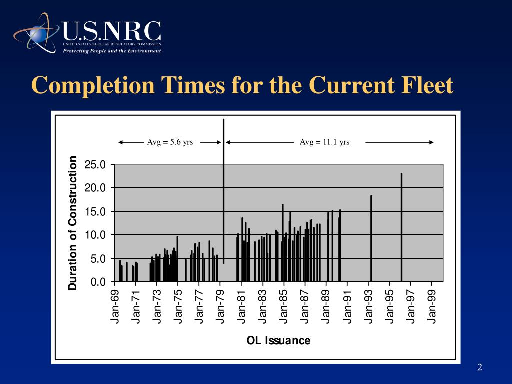 Completion Times for the Current Fleet