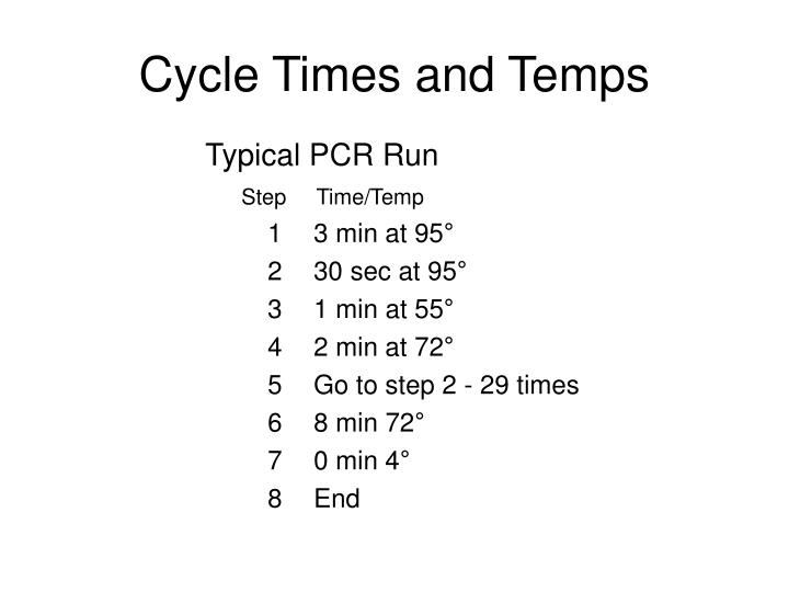 Cycle Times and Temps