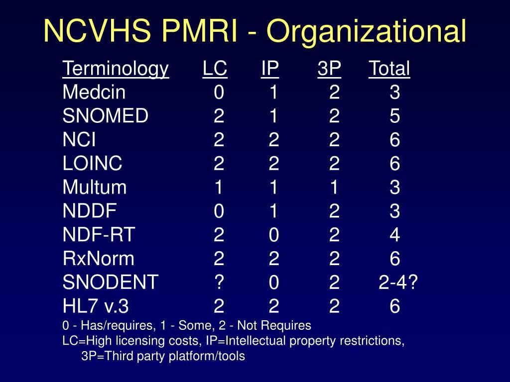 NCVHS PMRI - Organizational