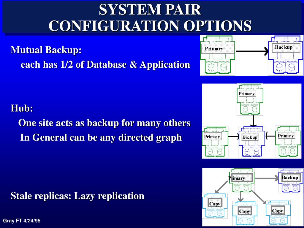 SYSTEM PAIR CONFIGURATION OPTIONS