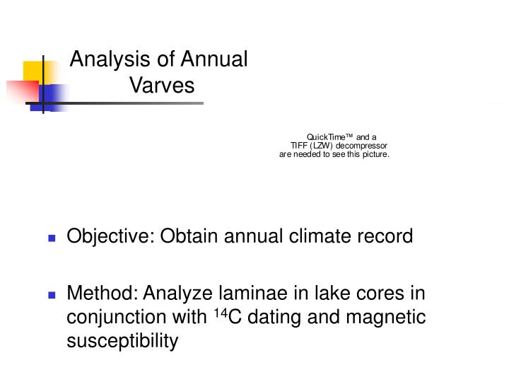 Analysis of Annual
