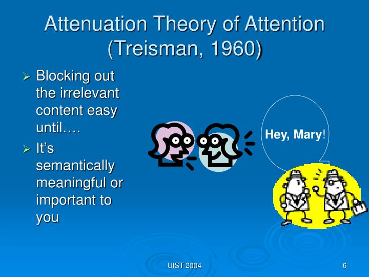 Attenuation Theory of Attention (Treisman, 1960)