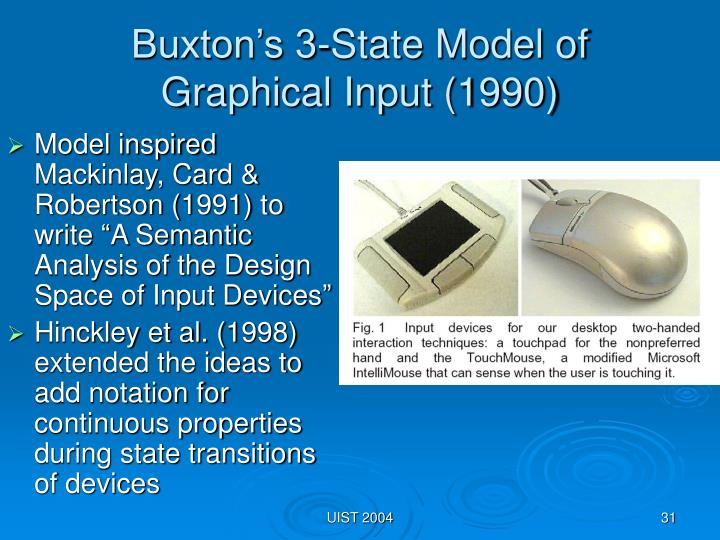 Buxton's 3-State Model of Graphical Input (1990)