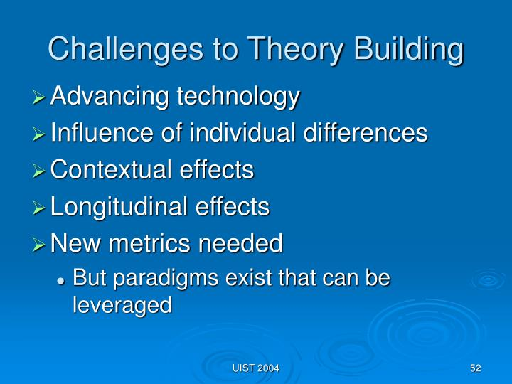 Challenges to Theory Building