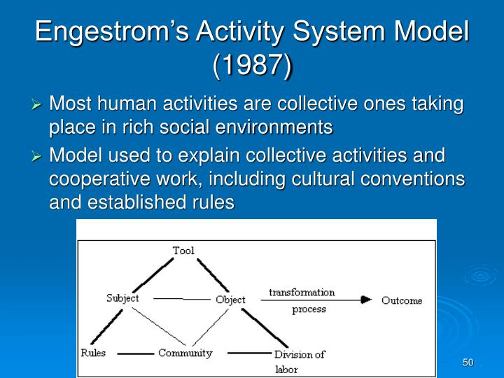 Engestrom's Activity System Model (1987)
