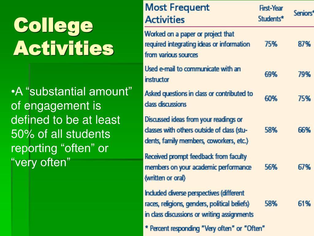 College Activities