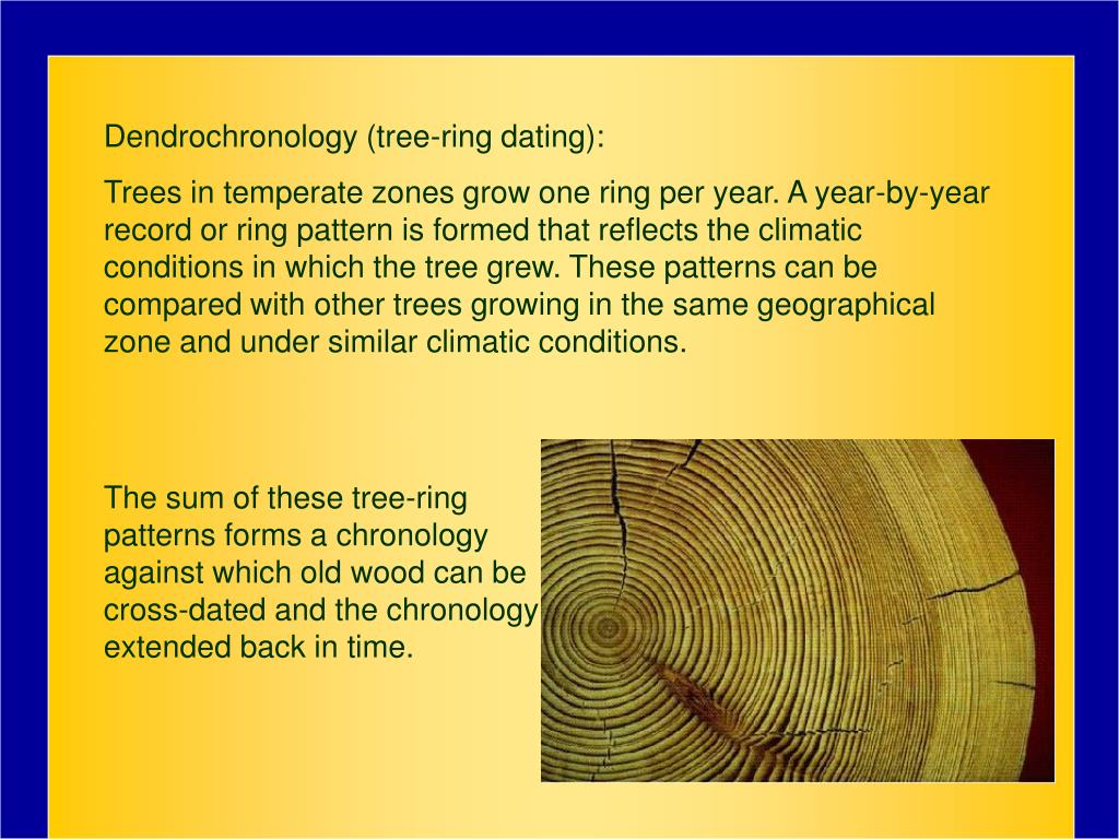 Dendrochronology (tree-ring dating):