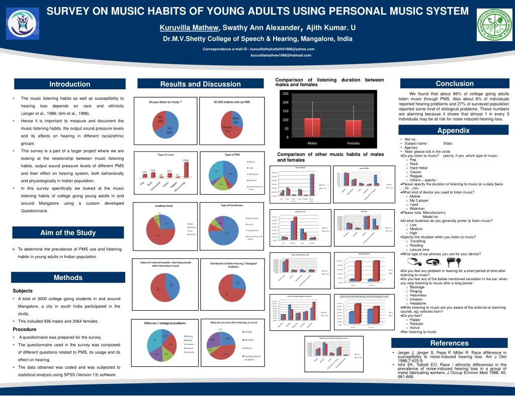 SURVEY ON MUSIC HABITS OF YOUNG ADULTS USING PERSONAL MUSIC SYSTEM