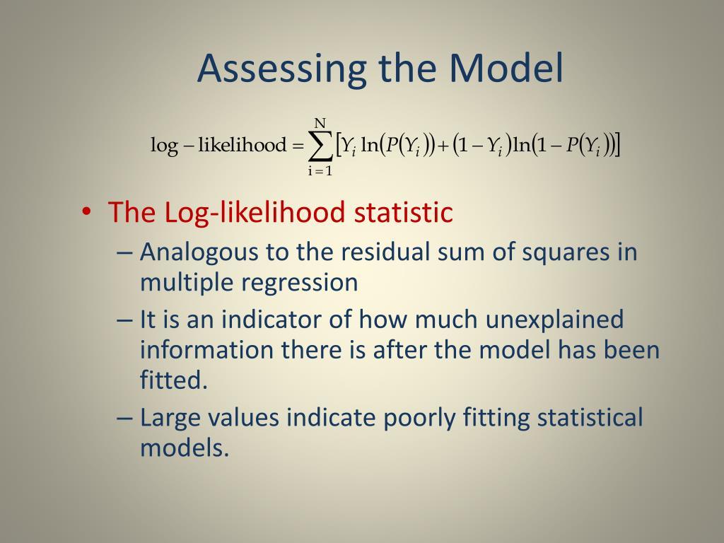 Assessing the Model