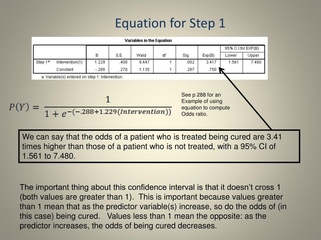 Equation for Step 1