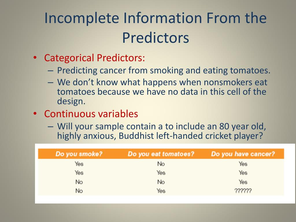 Incomplete Information From the Predictors