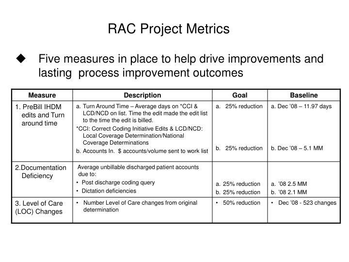 RAC Project Metrics