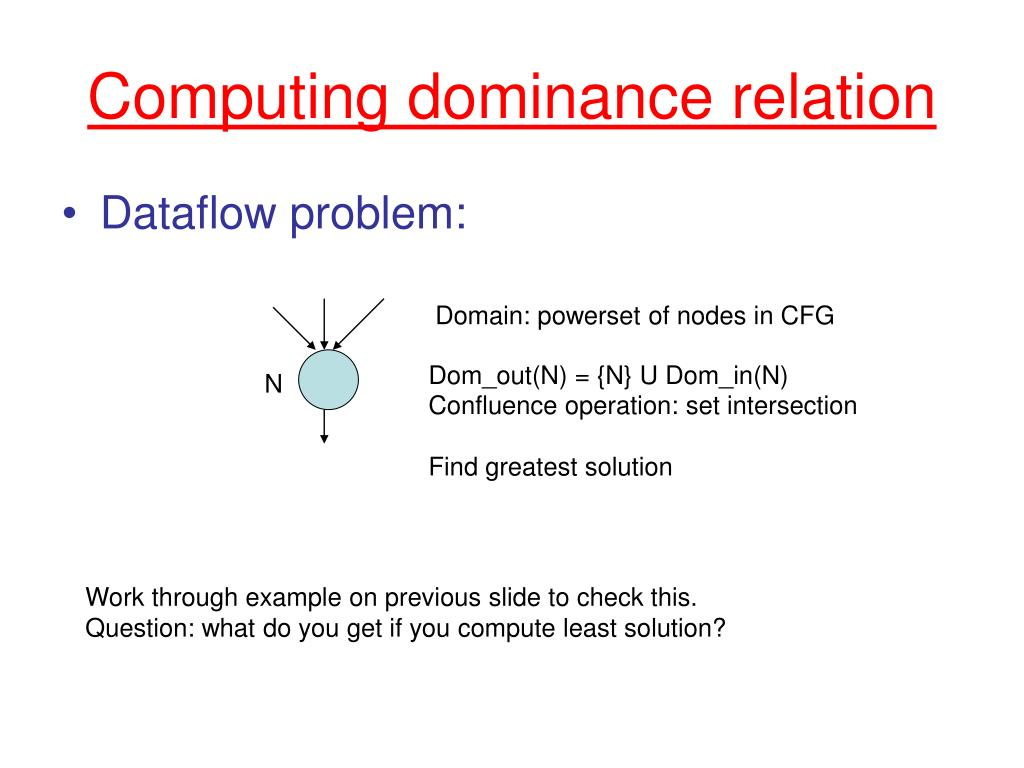 Computing dominance relation