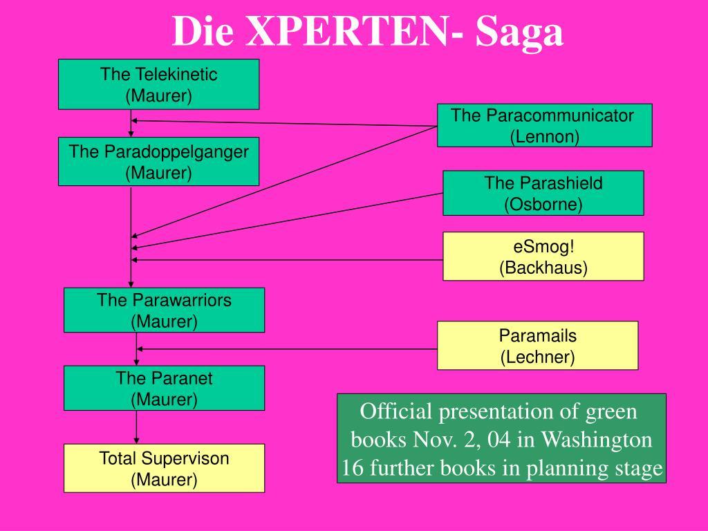 Die XPERTEN- Saga