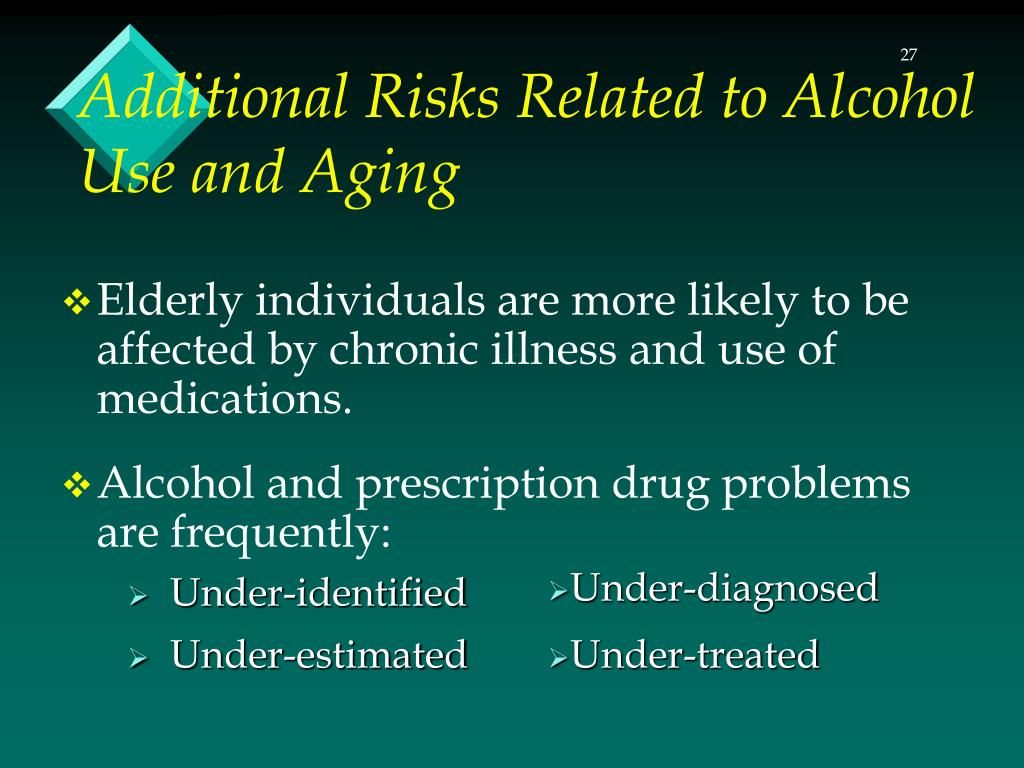Additional Risks Related to Alcohol Use and Aging
