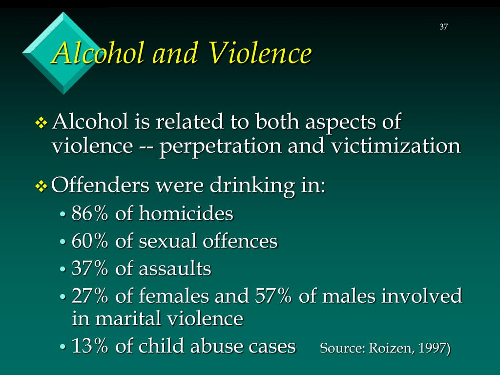Alcohol and Violence