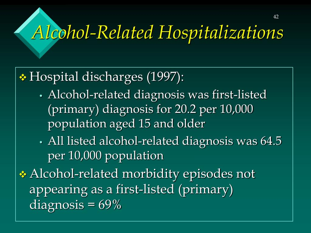 Alcohol-Related Hospitalizations