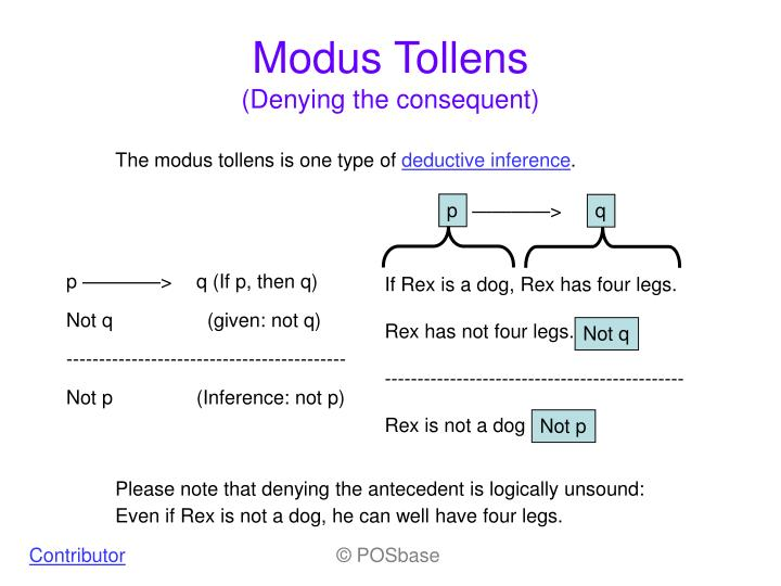 Modus toll ens denying the consequent