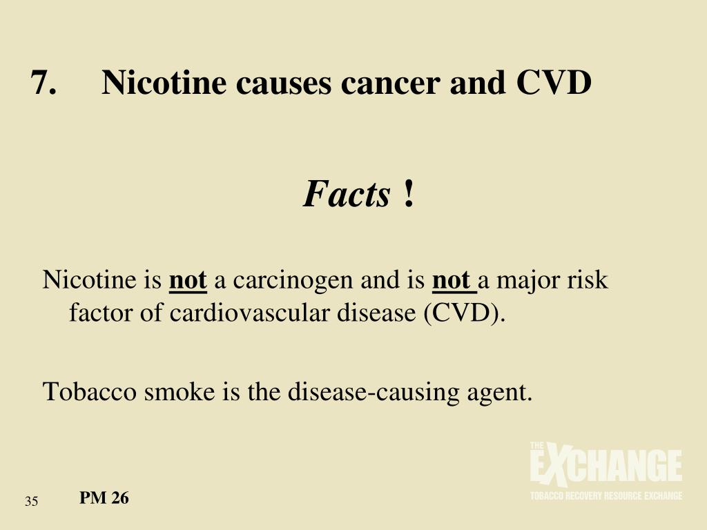 7.	Nicotine causes cancer and CVD