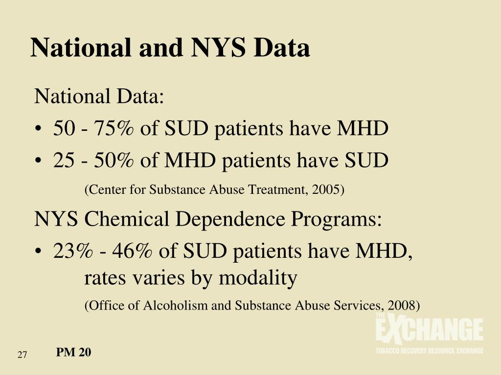 National and NYS Data