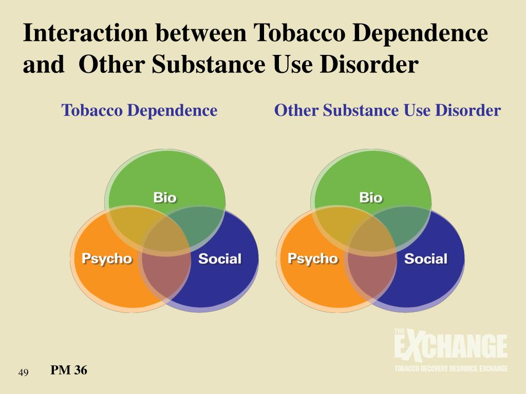 Interaction between Tobacco Dependence and  Other Substance Use Disorder