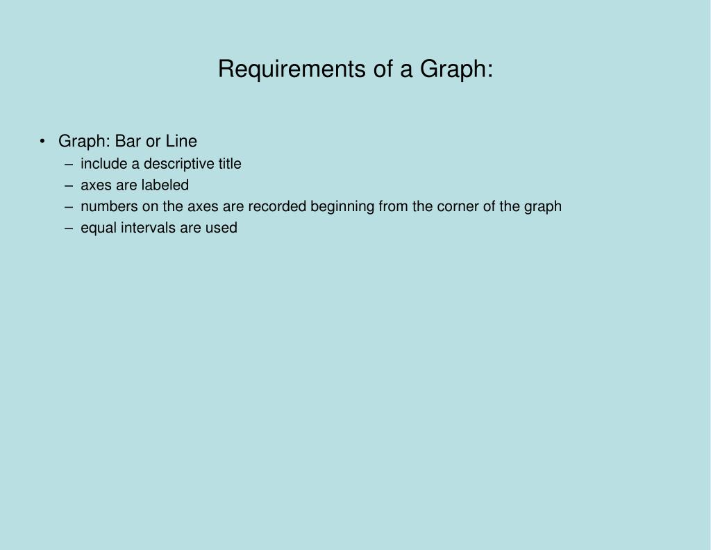 Requirements of a Graph: