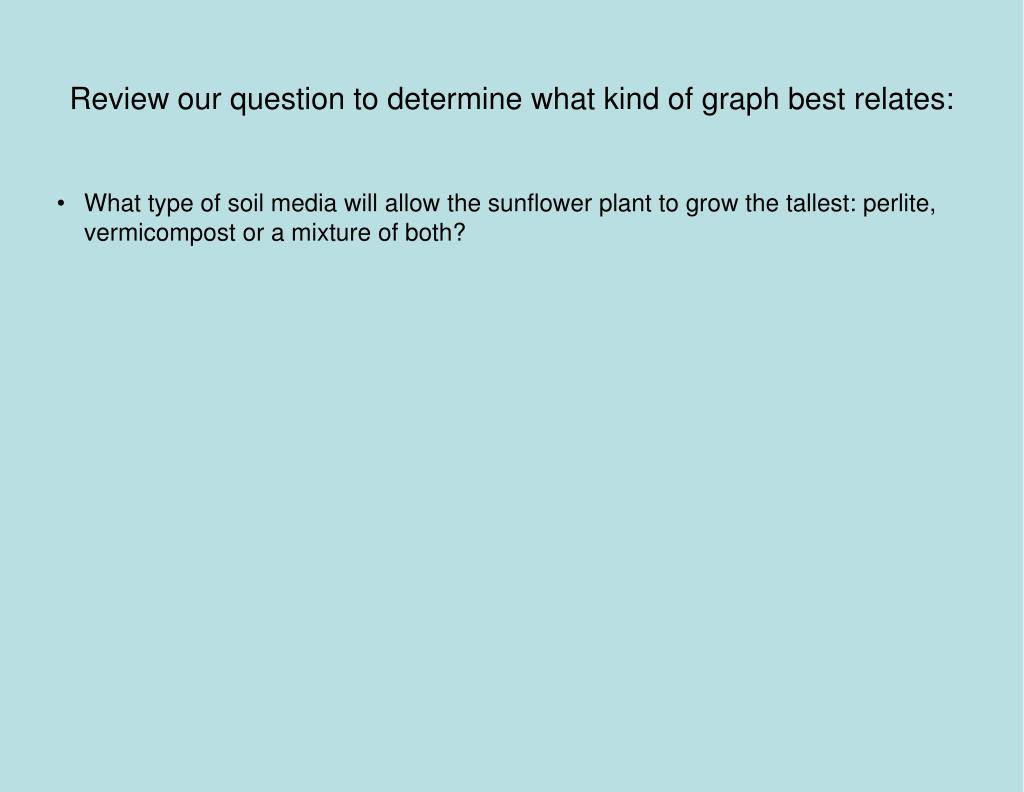 Review our question to determine what kind of graph best relates: