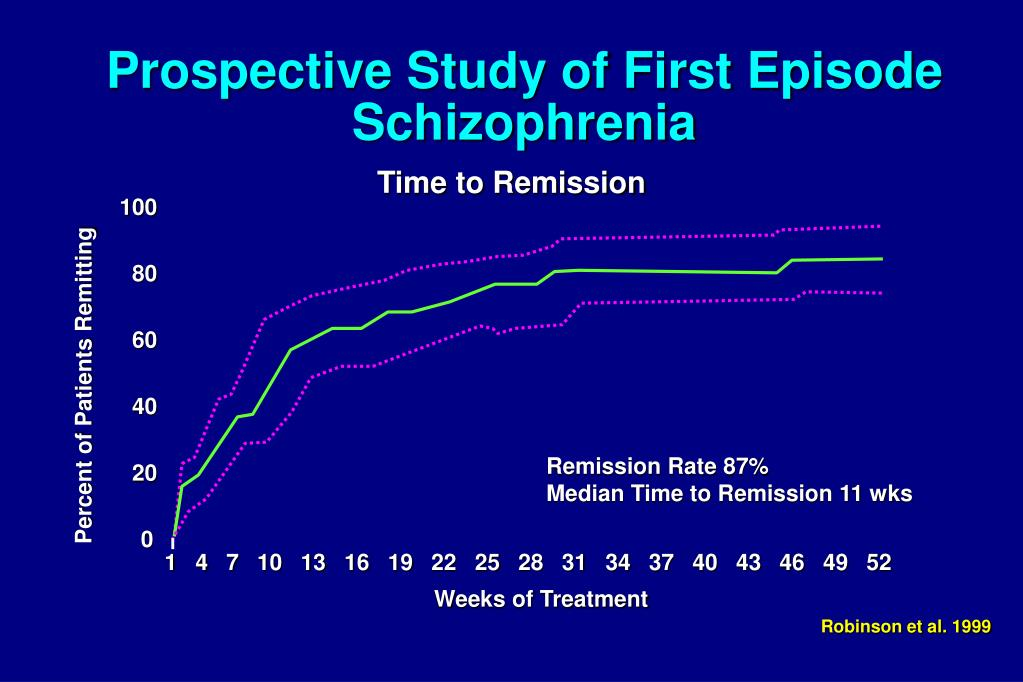 Prospective Study of First Episode Schizophrenia