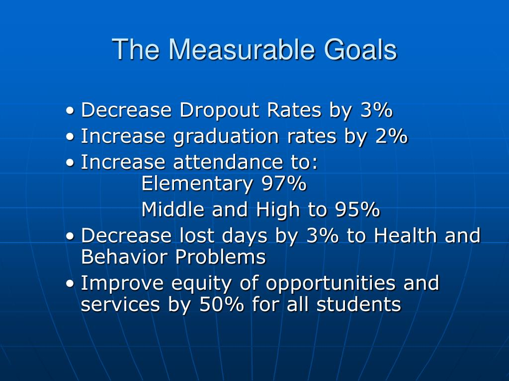 The Measurable Goals