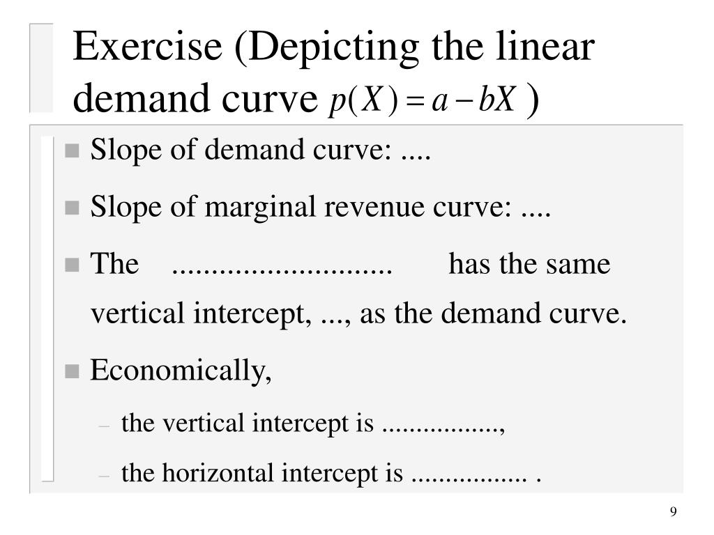 Exercise (Depicting the linear demand curve                   )