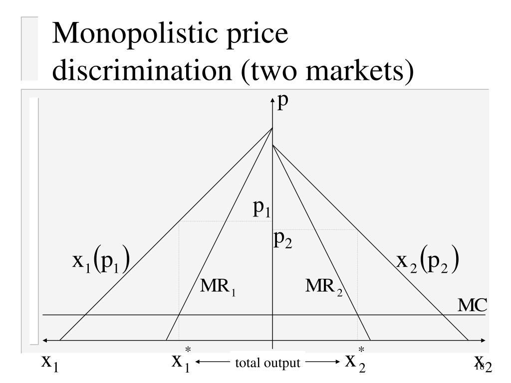 Monopolistic price discrimination (two markets)