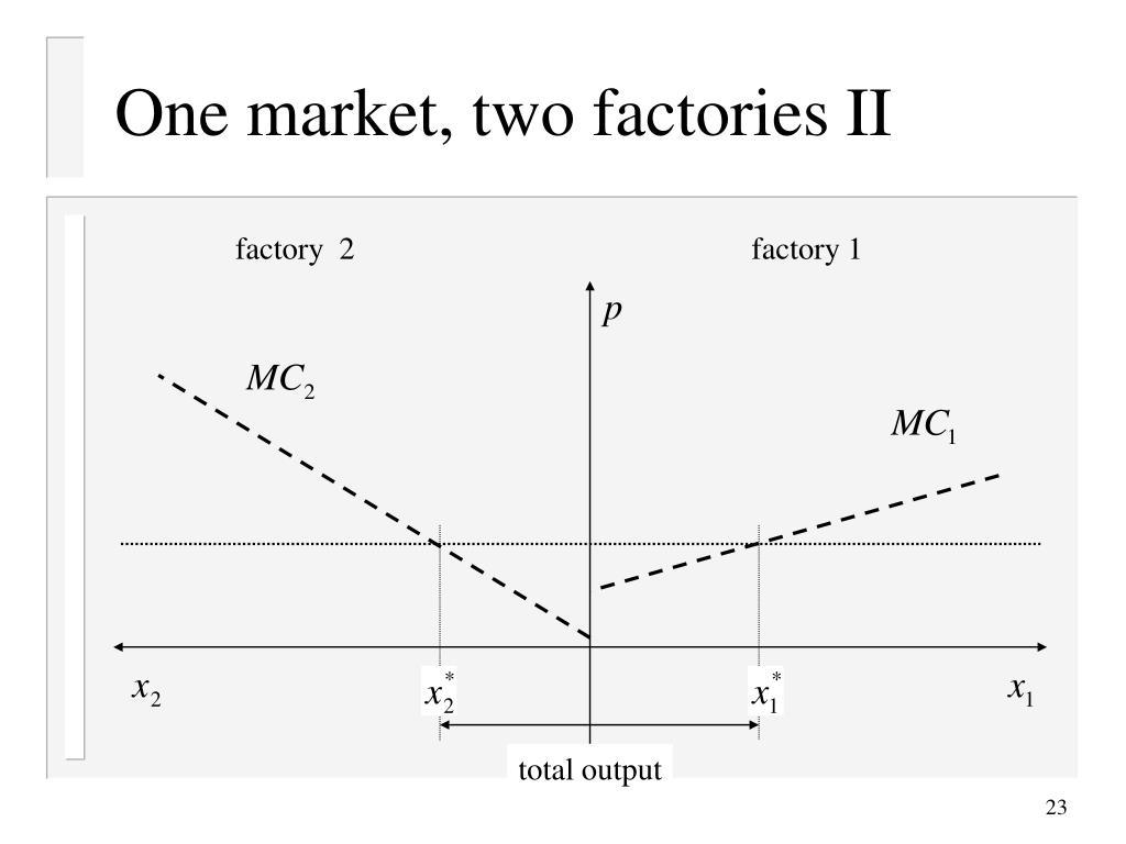 One market, two factories II